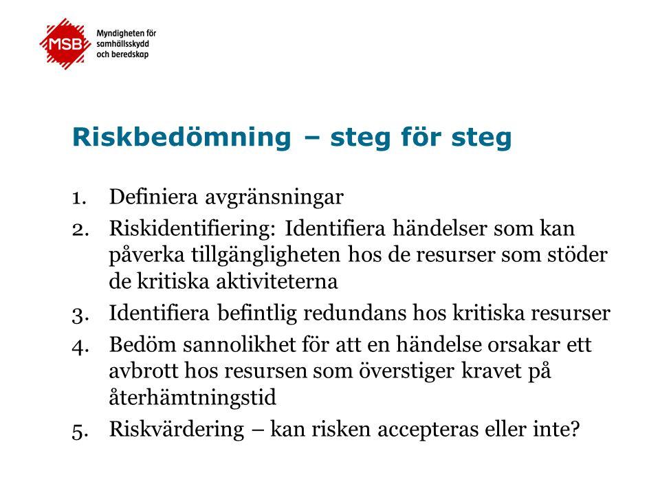Riskbedömning – steg för steg 1.Definiera avgränsningar 2.Riskidentifiering: Identifiera händelser som kan påverka tillgängligheten hos de resurser so