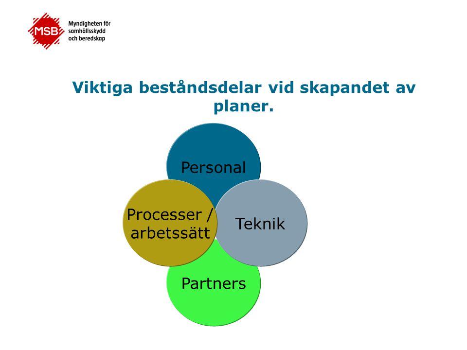 Viktiga beståndsdelar vid skapandet av planer. Partners Personal Teknik Processer / arbetssätt