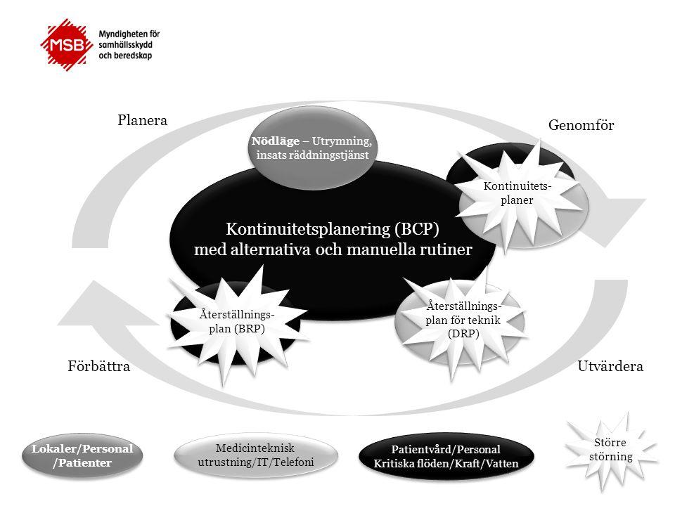 Kontinuitetsplanering (BCP) med alternativa och manuella rutiner Kontinuitetsplanering (BCP) med alternativa och manuella rutiner Medicinteknisk utrus