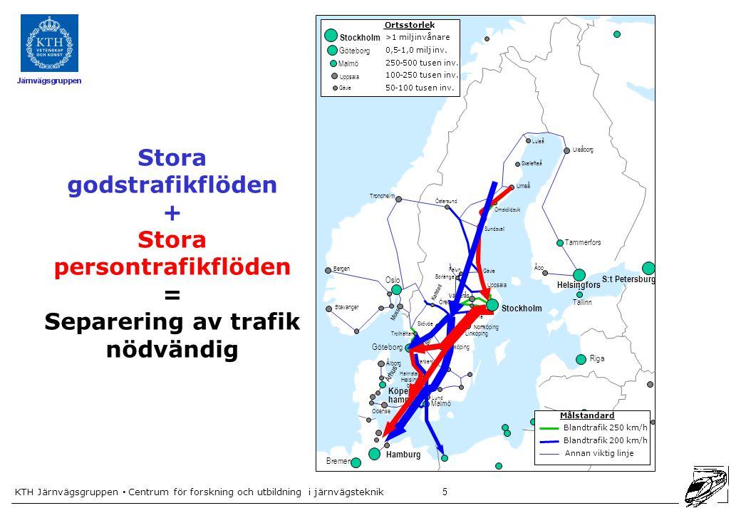 KTH Järnvägsgruppen • Centrum för forskning och utbildning i järnvägsteknik 16 Kapacitetsutnyttjande med enbart godstrafik