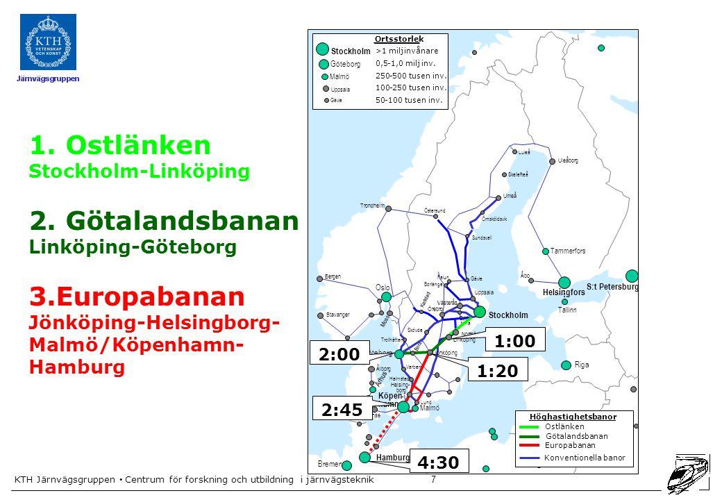 KTH Järnvägsgruppen • Centrum för forskning och utbildning i järnvägsteknik 8 Kortaste restid med höghastighetståg till/från Stockholm Köpenhamn Berlin Hamburg 0:44 1:12 0:40 1:00 2:00 3:00 0:59 1:37 2:29 3:57 1:40 2:30 1:23 3:11 3:22 4:30 2:00 2:45 1:53 3:45 2:49 3:55 2:37 3:51 2:15 3:15 3:24 4:48 2:50 4:34 2:09 3:59 2:14 4:43 2:39 3:57 2:51 5:01 2:27 4:10 5:30 12:12 4:40 9:55 1:58 3:18 Göteborg Stockholm Malmö Uddevalla Trollhättan Varberg Halmstad Helsingborg Linköping Norrköping Nyköping Borås Jönköping Nässjö Värnamo Ljungby Växjö Kalmar Karlskrona Kristianstad Med höghastighetsbanor Restid h:min med snabbaste tåg till/från Stockholm I dag (2009)