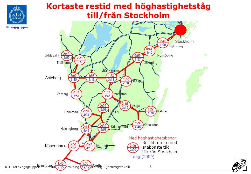 KTH Järnvägsgruppen • Centrum för forskning och utbildning i järnvägsteknik 19 Kapacitet för godståg på stambanorna
