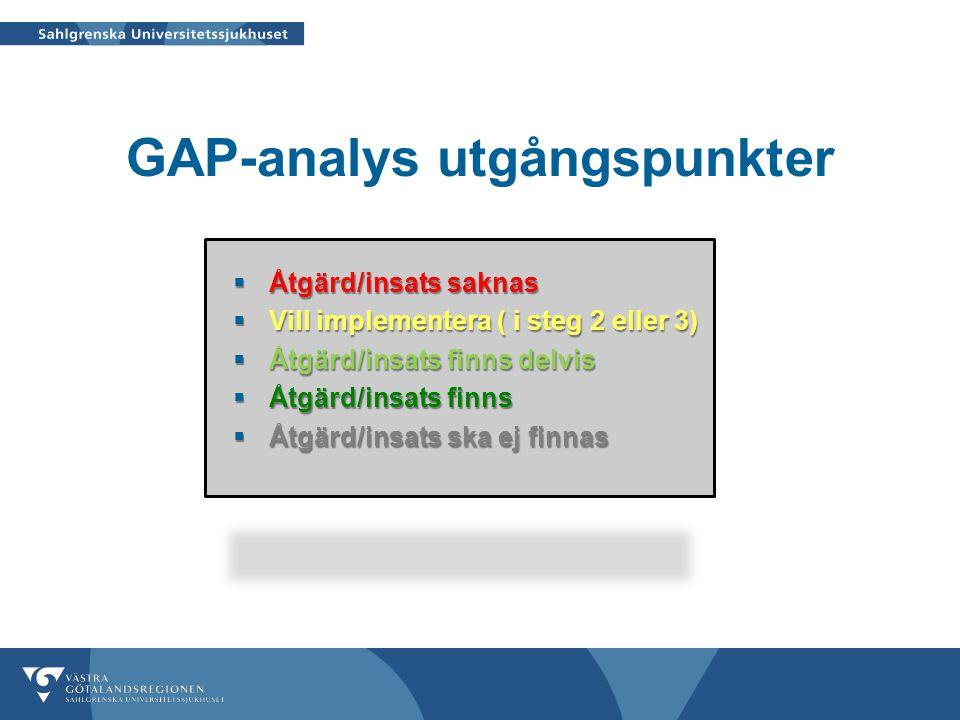 GAP-analys utgångspunkter  Åtgärd/insats saknas  Vill implementera ( i steg 2 eller 3)  Åtgärd/insats finns delvis  Åtgärd/insats finns  Åtgärd/i