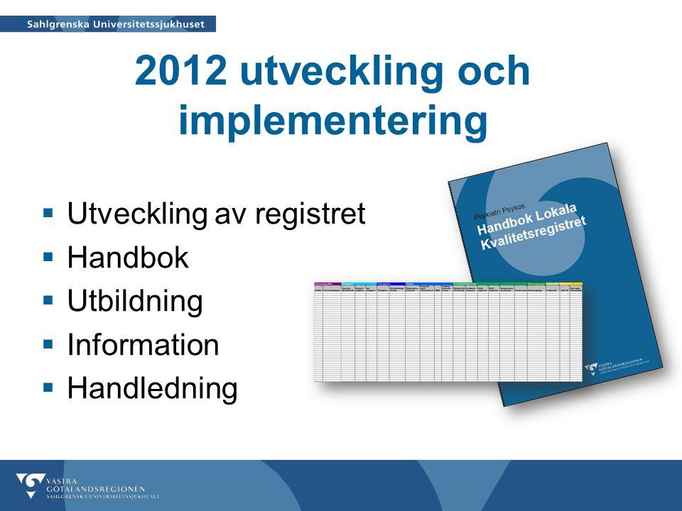 2012 utveckling och implementering  Utveckling av registret  Handbok  Utbildning  Information  Handledning