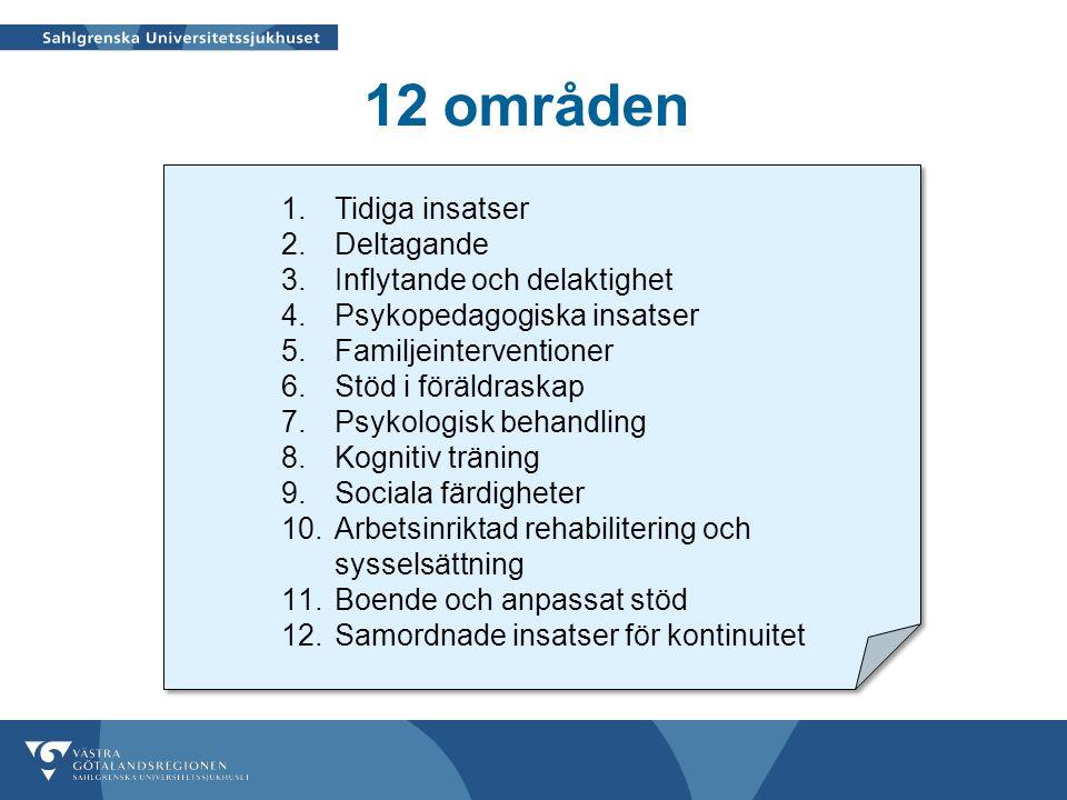 12 områden 1.Tidiga insatser 2.Deltagande 3.Inflytande och delaktighet 4.Psykopedagogiska insatser 5.Familjeinterventioner 6.Stöd i föräldraskap 7.Psy