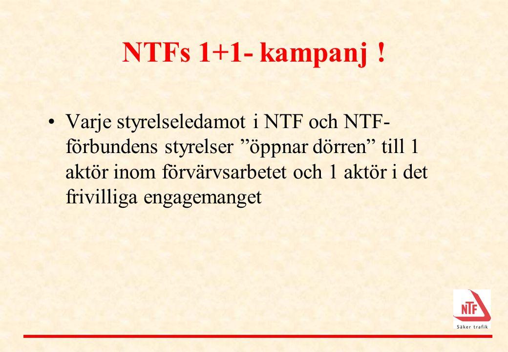 """NTFs 1+1- kampanj ! •Varje styrelseledamot i NTF och NTF- förbundens styrelser """"öppnar dörren"""" till 1 aktör inom förvärvsarbetet och 1 aktör i det fri"""