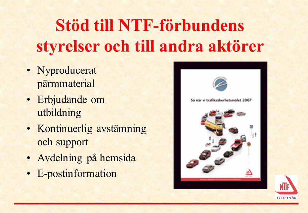 Stöd till NTF-förbundens styrelser och till andra aktörer •Nyproducerat pärmmaterial •Erbjudande om utbildning •Kontinuerlig avstämning och support •A