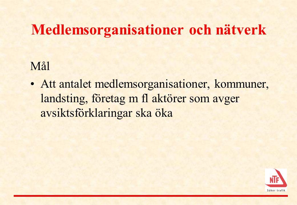Medlemsorganisationer och nätverk Mål •Att antalet medlemsorganisationer, kommuner, landsting, företag m fl aktörer som avger avsiktsförklaringar ska