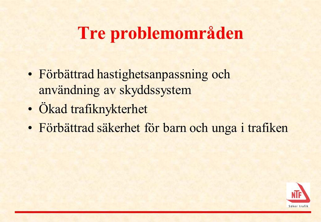 Tre problemområden •Förbättrad hastighetsanpassning och användning av skyddssystem •Ökad trafiknykterhet •Förbättrad säkerhet för barn och unga i traf