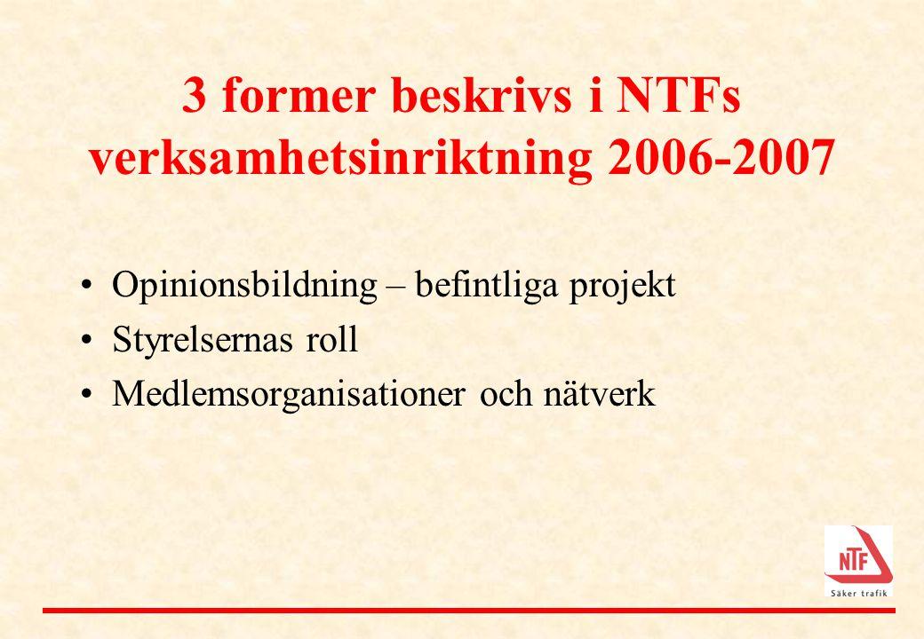 3 former beskrivs i NTFs verksamhetsinriktning 2006-2007 •Opinionsbildning – befintliga projekt •Styrelsernas roll •Medlemsorganisationer och nätverk