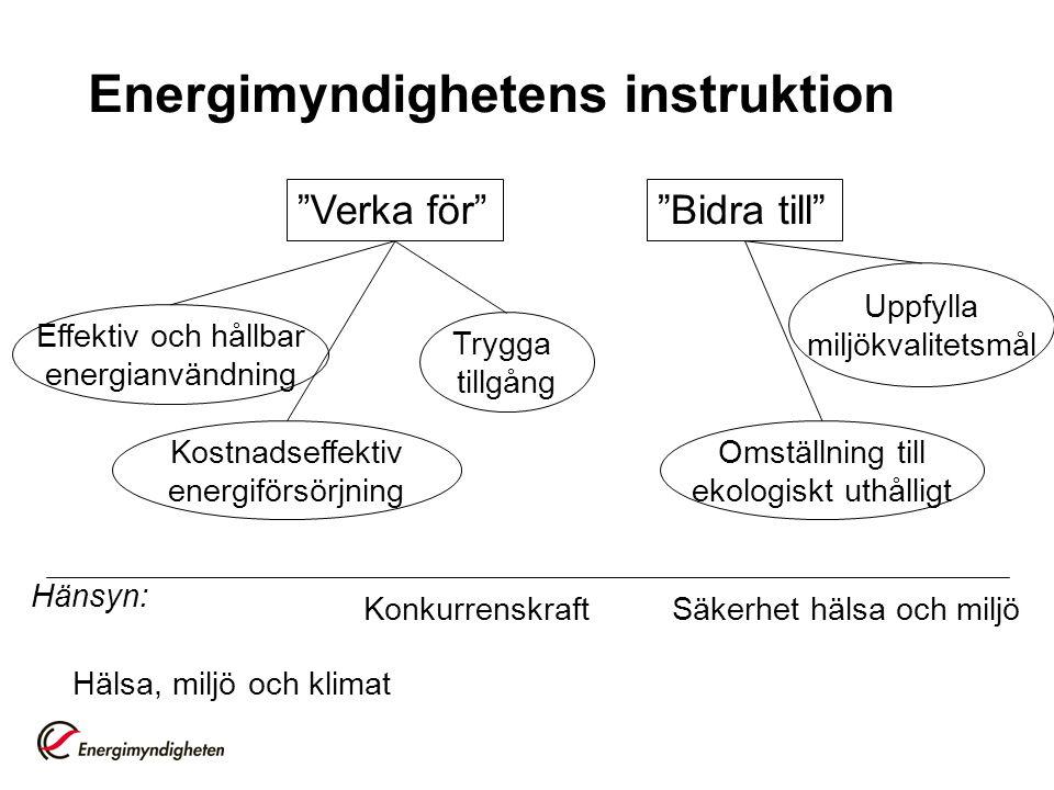 """Energimyndighetens instruktion """"Verka för""""""""Bidra till"""" Hänsyn: Trygga tillgång Kostnadseffektiv energiförsörjning Konkurrenskraft Hälsa, miljö och kli"""