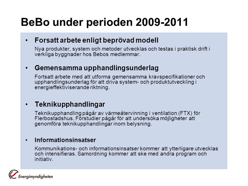 BeBo under perioden 2009-2011 •Forsatt arbete enligt beprövad modell Nya produkter, system och metoder utvecklas och testas i praktisk drift i verklig