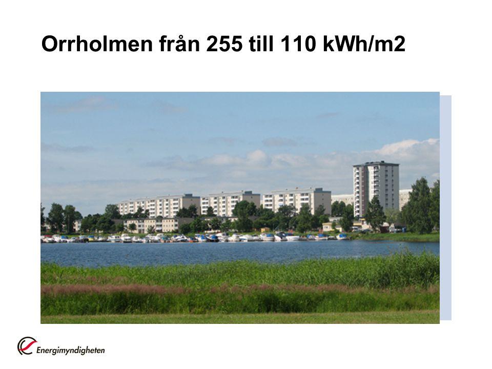 Orrholmen från 255 till 110 kWh/m2