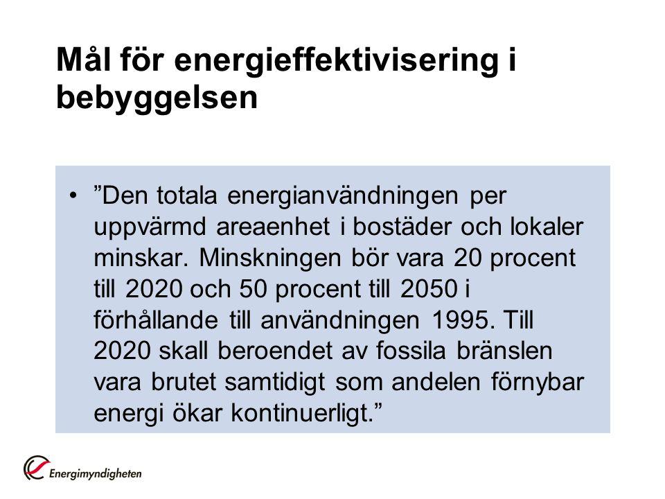 """Mål för energieffektivisering i bebyggelsen •""""Den totala energianvändningen per uppvärmd areaenhet i bostäder och lokaler minskar. Minskningen bör var"""