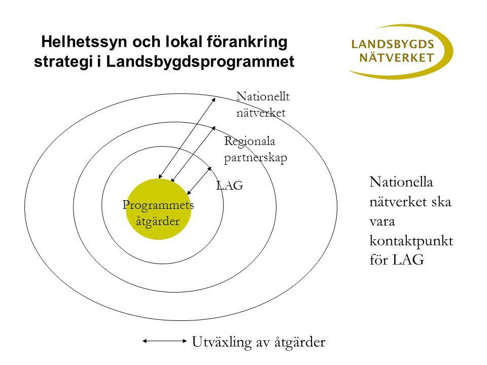 Helhetssyn och lokal förankring strategi i Landsbygdsprogrammet Utväxling av åtgärder Nationellt nätverket Programmets åtgärder Regionala partnerskap Nationella nätverket ska vara kontaktpunkt för LAG LAG