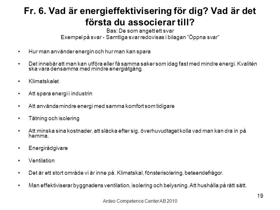 Ardeo Competence Center AB 2010 19 Fr. 6. Vad är energieffektivisering för dig? Vad är det första du associerar till? Bas: De som angett ett svar Exem