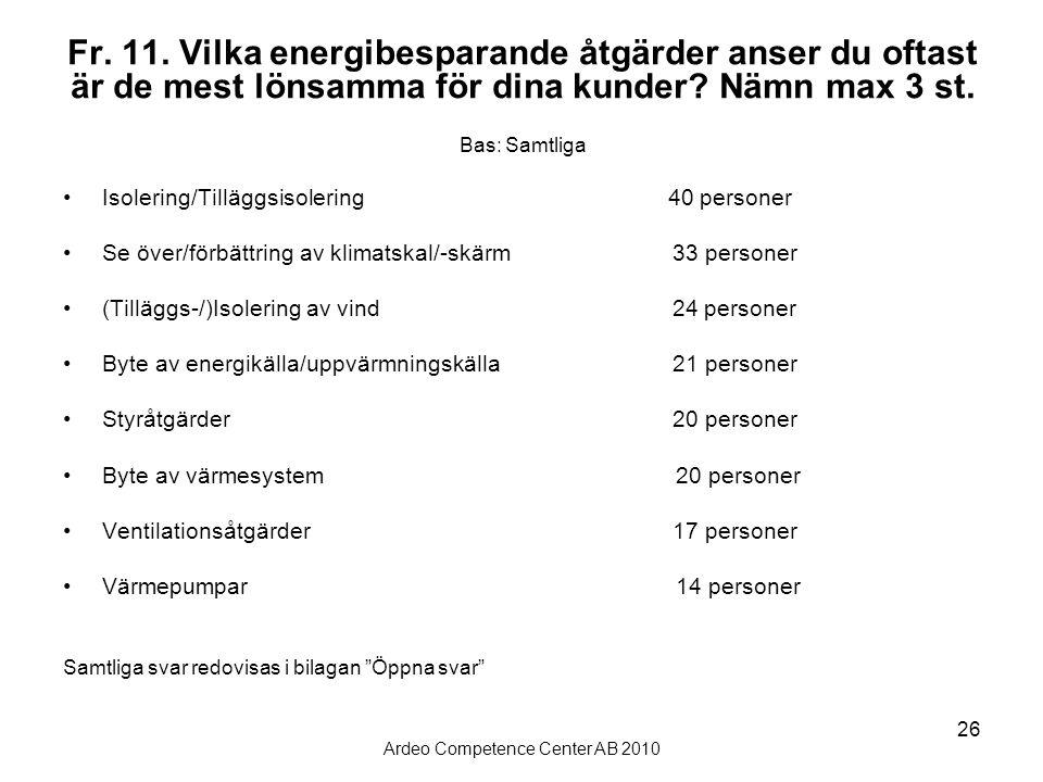 Ardeo Competence Center AB 2010 26 Fr. 11. Vilka energibesparande åtgärder anser du oftast är de mest lönsamma för dina kunder? Nämn max 3 st. Bas: Sa