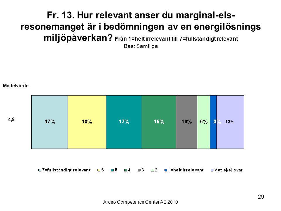 Ardeo Competence Center AB 2010 29 Fr. 13. Hur relevant anser du marginal-els- resonemanget är i bedömningen av en energilösnings miljöpåverkan? Från