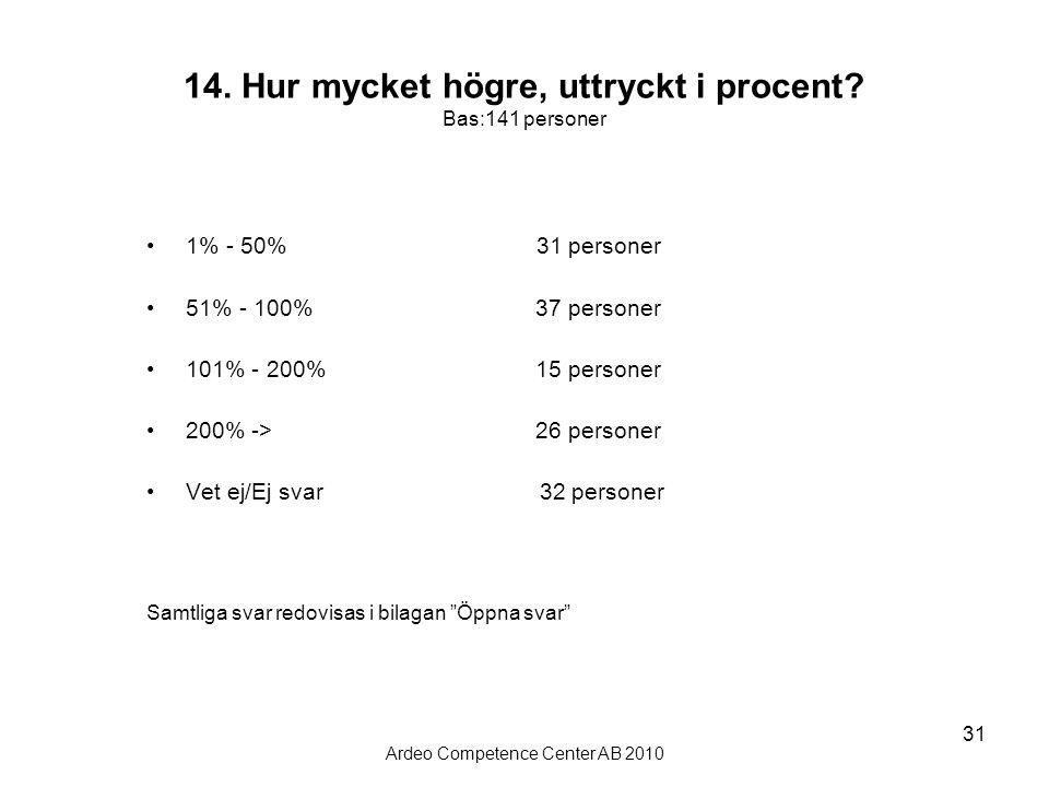 Ardeo Competence Center AB 2010 31 14. Hur mycket högre, uttryckt i procent? Bas:141 personer •1% - 50% 31 personer •51% - 100% 37 personer •101% - 20