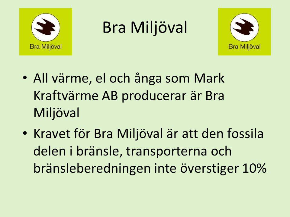 Bra Miljöval • All värme, el och ånga som Mark Kraftvärme AB producerar är Bra Miljöval • Kravet för Bra Miljöval är att den fossila delen i bränsle,
