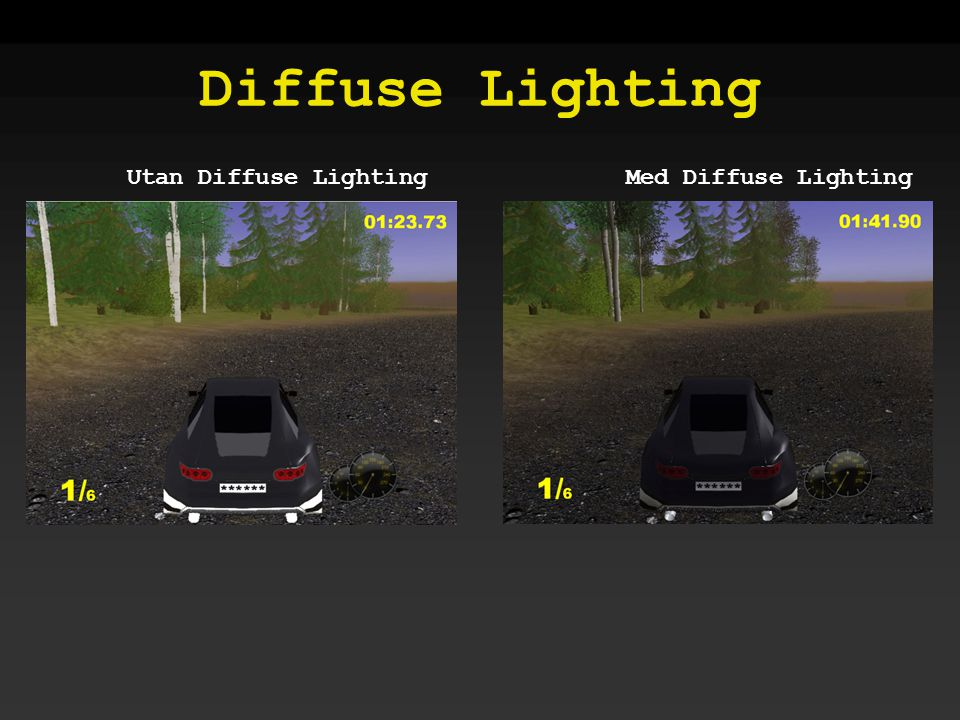 Diffuse Lighting Utan Diffuse LightingMed Diffuse Lighting