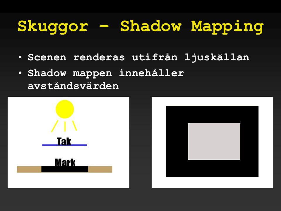 Skuggor – Shadow Mapping •Scenen renderas utifrån ljuskällan •Shadow mappen innehåller avståndsvärden