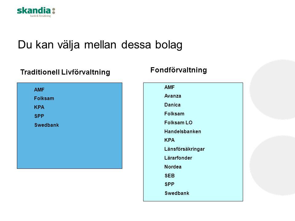 Du kan välja mellan dessa bolag Traditionell Livförvaltning Fondförvaltning AMF Folksam KPA SPP Swedbank AMF Avanza Danica Folksam Folksam LO Handelsb