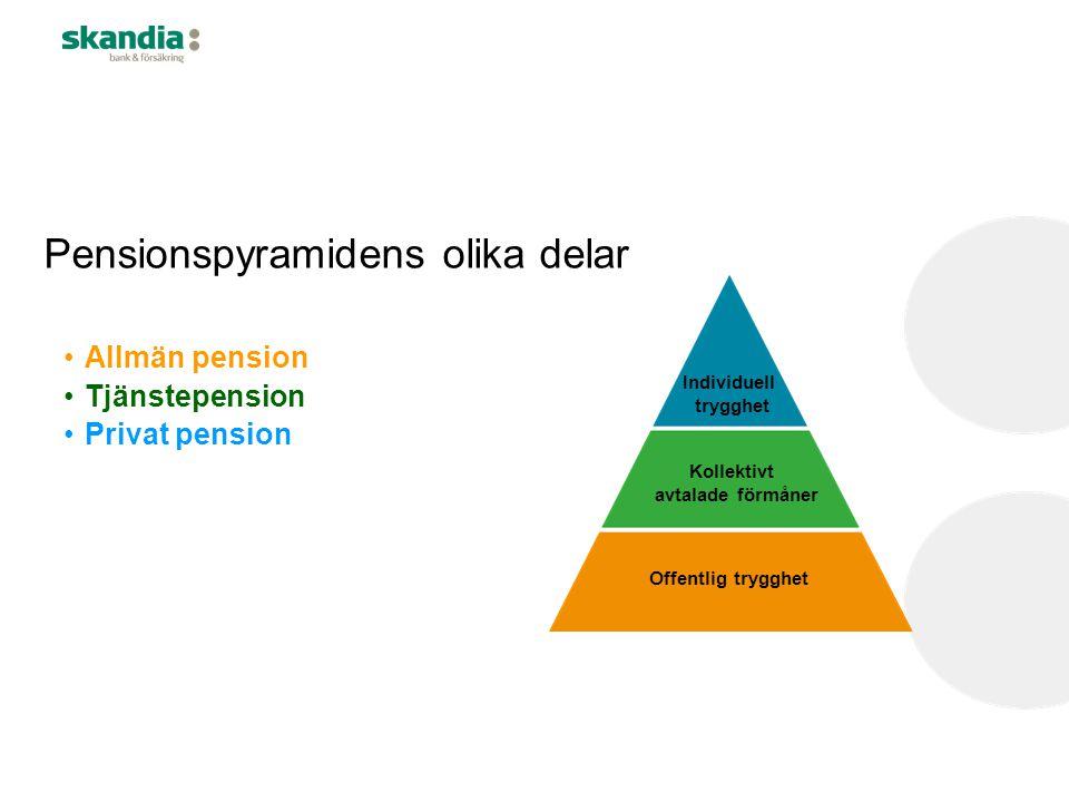 Pensionspyramidens olika delar •Allmän pension •Tjänstepension •Privat pension Individuell trygghet Kollektivt avtalade förmåner Offentlig trygghet