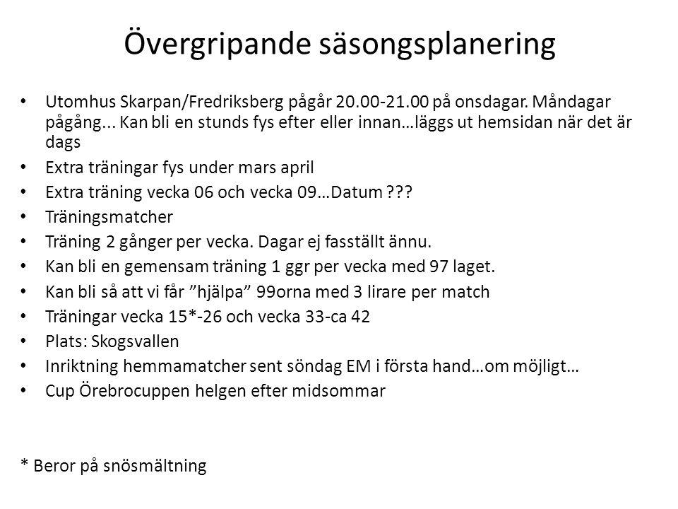 Övergripande säsongsplanering • Utomhus Skarpan/Fredriksberg pågår 20.00-21.00 på onsdagar. Måndagar pågång... Kan bli en stunds fys efter eller innan