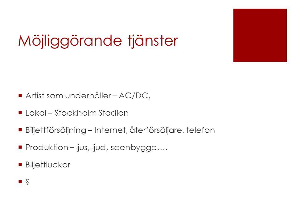 Möjliggörande tjänster  Artist som underhåller – AC/DC,  Lokal – Stockholm Stadion  Biljettförsäljning – Internet, återförsäljare, telefon  Produk