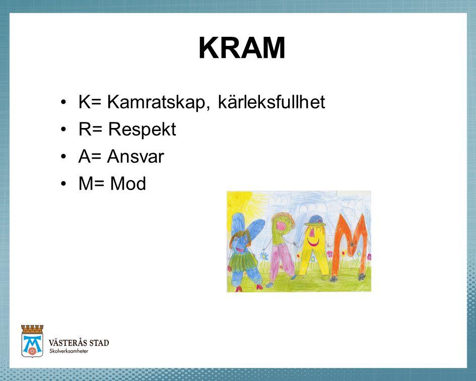 KRAM •K= Kamratskap, kärleksfullhet •R= Respekt •A= Ansvar •M= Mod