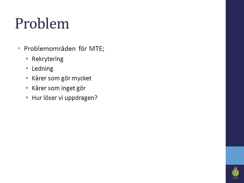 Problem • Problemområden för MTE; • Rekrytering • Ledning • Kårer som gör mycket • Kårer som inget gör • Hur löser vi uppdragen?