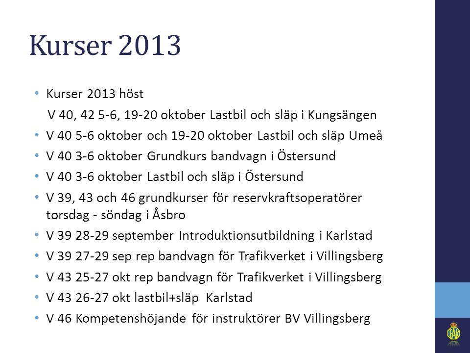 Kurser 2014 • MTE kurserkurser • SVK kurserkurser • TRV kurserkurser