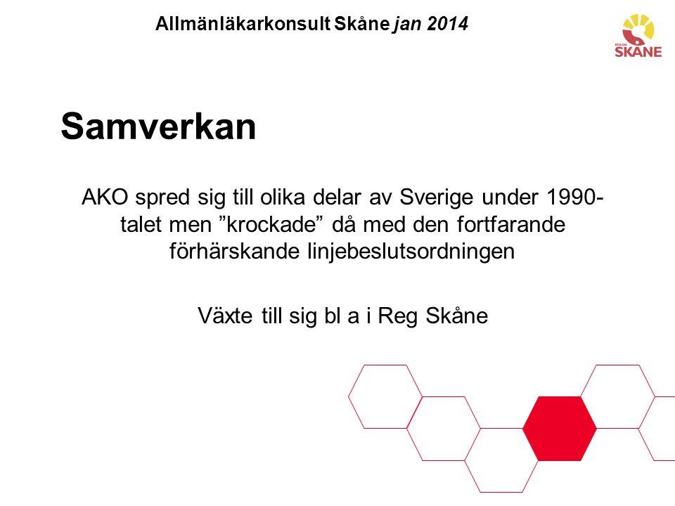 Samverkan AKO spred sig till olika delar av Sverige under 1990- talet men krockade då med den fortfarande förhärskande linjebeslutsordningen Växte till sig bl a i Reg Skåne Allmänläkarkonsult Skåne jan 2014