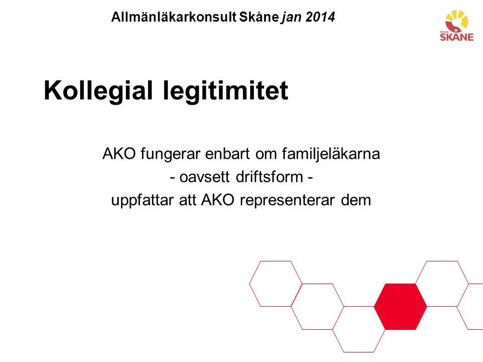 Kollegial legitimitet AKO fungerar enbart om familjeläkarna - oavsett driftsform - uppfattar att AKO representerar dem Allmänläkarkonsult Skåne jan 2014