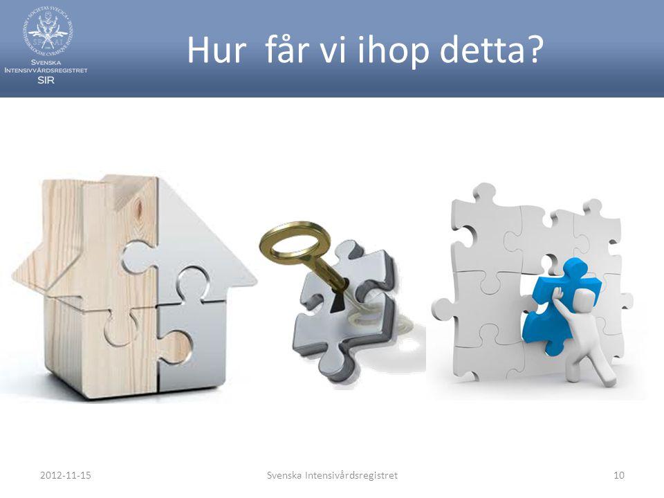 Hur får vi ihop detta? 2012-11-15Svenska Intensivårdsregistret10