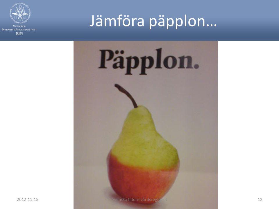 Jämföra päpplon… 2012-11-15Svenska Intensivårdsregistret12