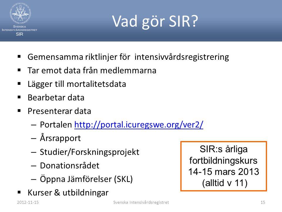 Vad gör SIR?  Gemensamma riktlinjer för intensivvårdsregistrering  Tar emot data från medlemmarna  Lägger till mortalitetsdata  Bearbetar data  P
