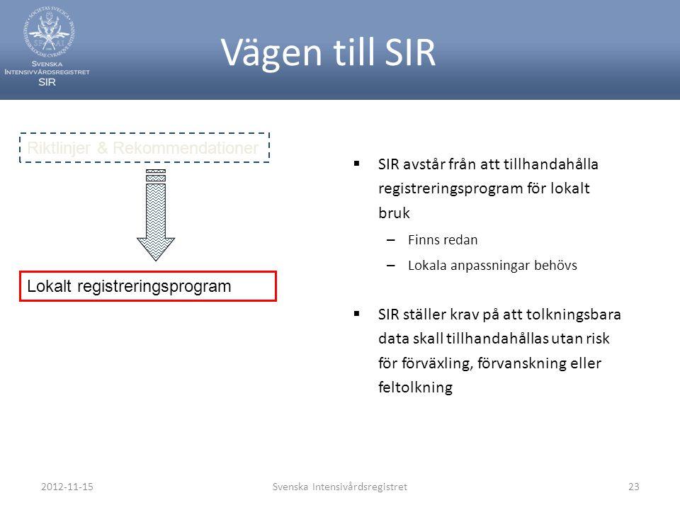 2012-11-15Svenska Intensivårdsregistret23 Vägen till SIR  SIR avstår från att tillhandahålla registreringsprogram för lokalt bruk – Finns redan – Lok