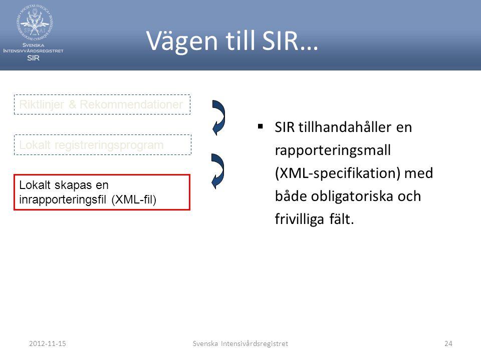 2012-11-15Svenska Intensivårdsregistret24 Vägen till SIR…  SIR tillhandahåller en rapporteringsmall (XML-specifikation) med både obligatoriska och fr