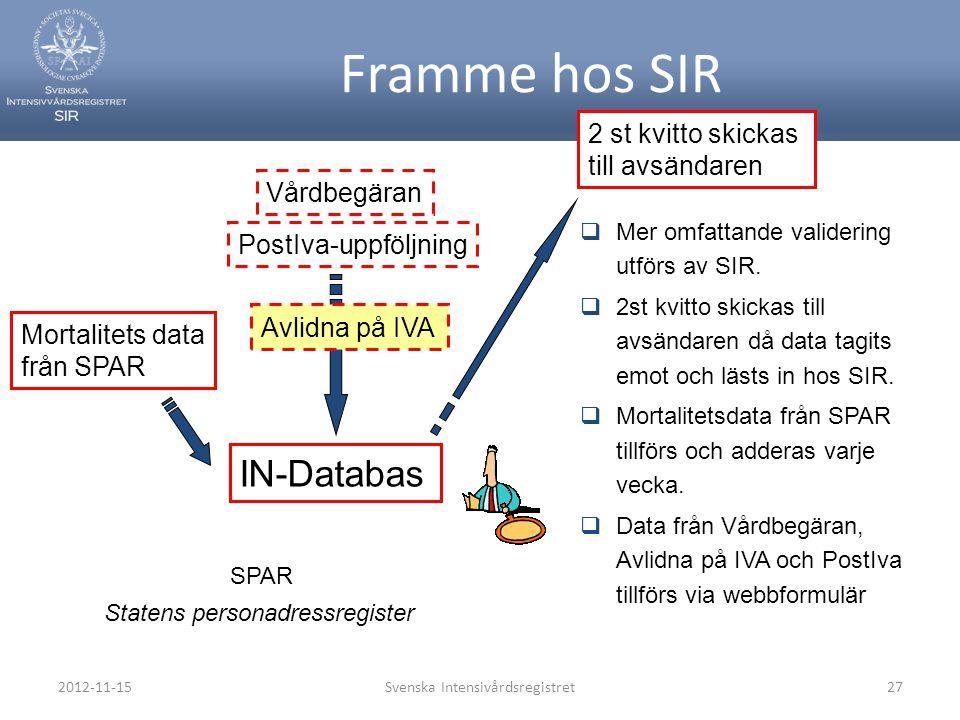 2012-11-15Svenska Intensivårdsregistret27 Framme hos SIR IN-Databas  Mer omfattande validering utförs av SIR.  2st kvitto skickas till avsändaren då