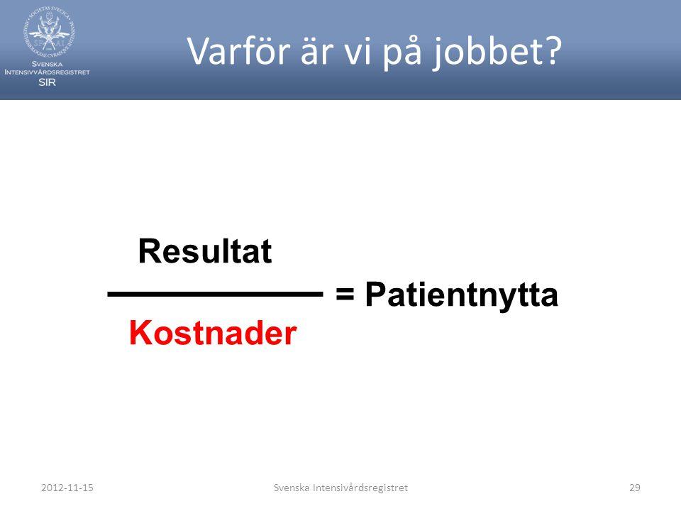 Varför är vi på jobbet? 2012-11-15Svenska Intensivårdsregistret29 Kostnader = Patientnytta Resultat