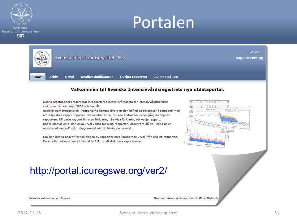 Portalen 2012-11-15Svenska Intensivårdsregistret31 http://portal.icuregswe.org/ver2/