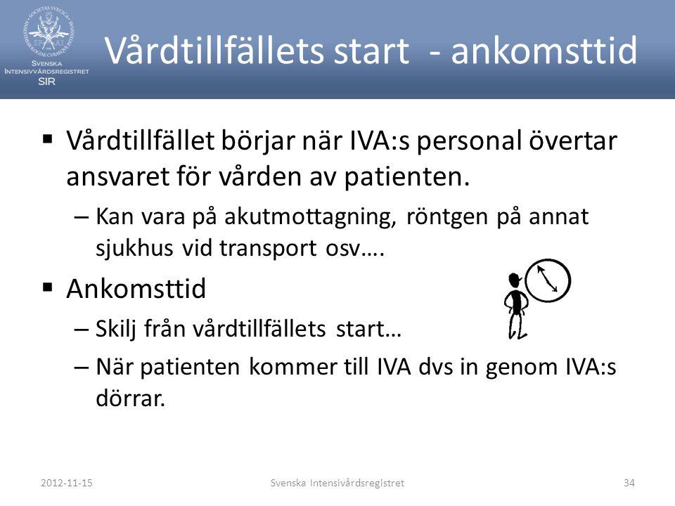 Vårdtillfällets start - ankomsttid  Vårdtillfället börjar när IVA:s personal övertar ansvaret för vården av patienten. – Kan vara på akutmottagning,