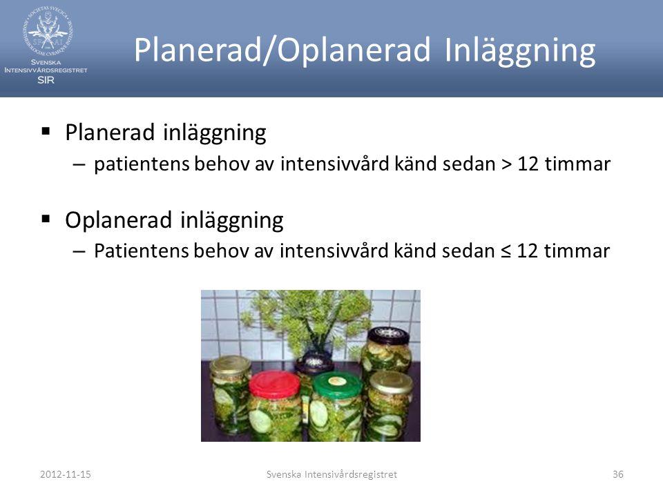 Planerad/Oplanerad Inläggning  Planerad inläggning – patientens behov av intensivvård känd sedan > 12 timmar  Oplanerad inläggning – Patientens beho