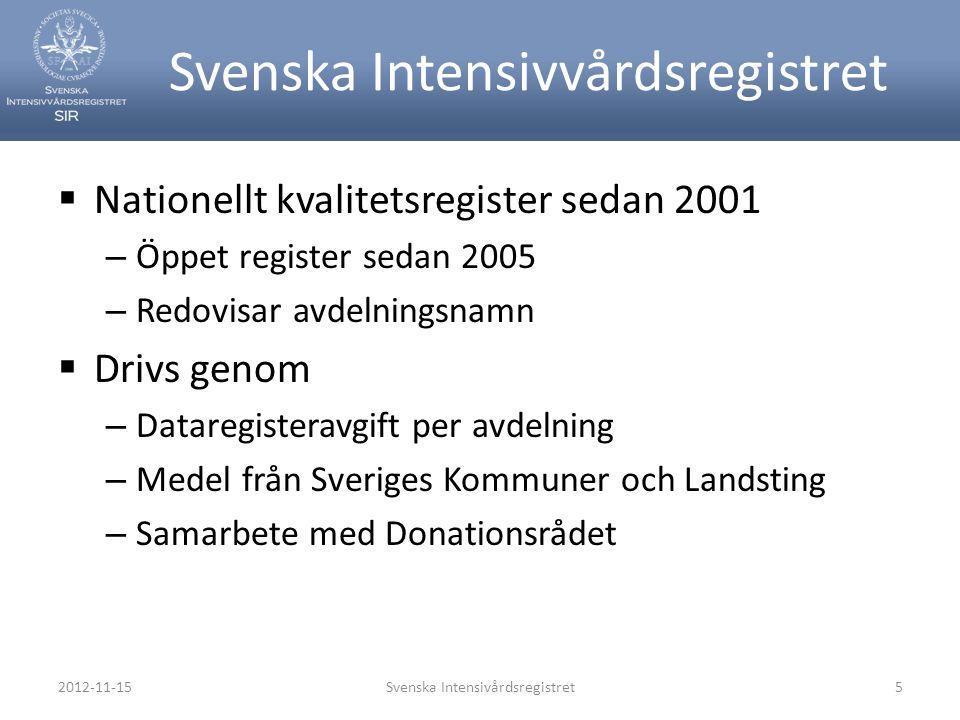 Svenska Intensivvårdsregistret  Nationellt kvalitetsregister sedan 2001 – Öppet register sedan 2005 – Redovisar avdelningsnamn  Drivs genom – Datare