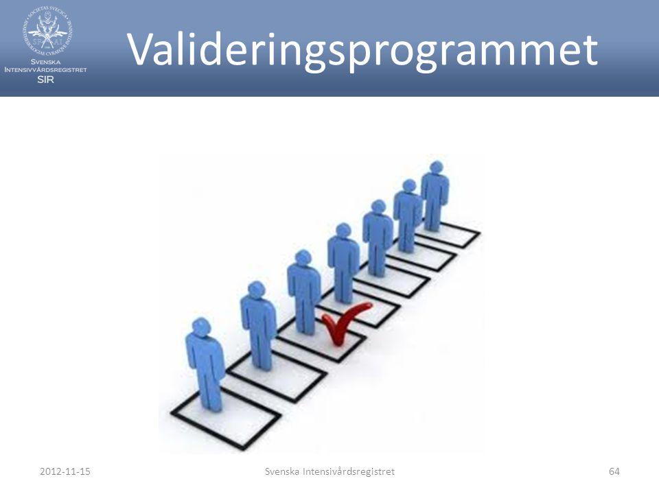 Valideringsprogrammet 2012-11-15Svenska Intensivårdsregistret64