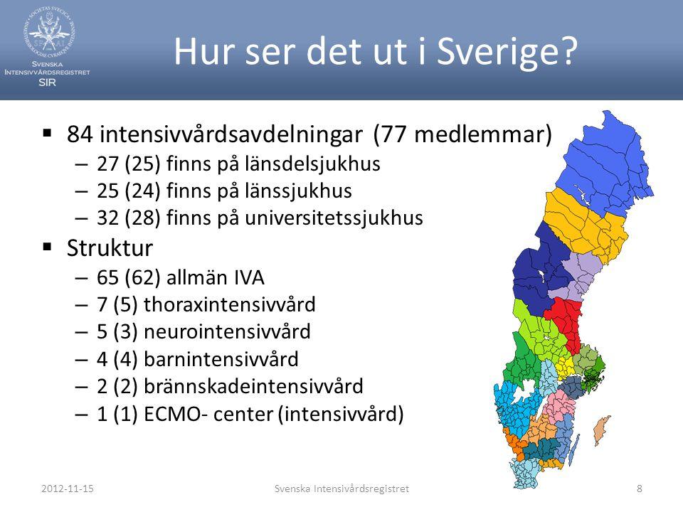Hur ser det ut i Sverige?  84 intensivvårdsavdelningar (77 medlemmar) – 27 (25) finns på länsdelsjukhus – 25 (24) finns på länssjukhus – 32 (28) finn