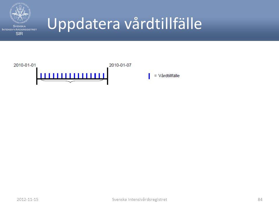 Uppdatera vårdtillfälle 2012-11-15Svenska Intensivårdsregistret84
