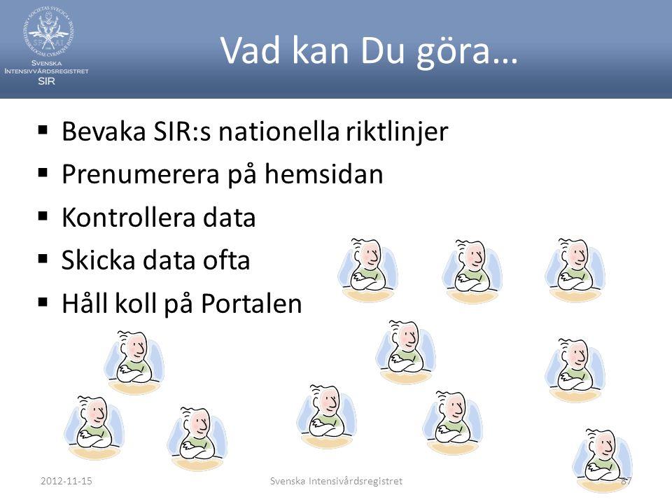 Vad kan Du göra…  Bevaka SIR:s nationella riktlinjer  Prenumerera på hemsidan  Kontrollera data  Skicka data ofta  Håll koll på Portalen 2012-11-